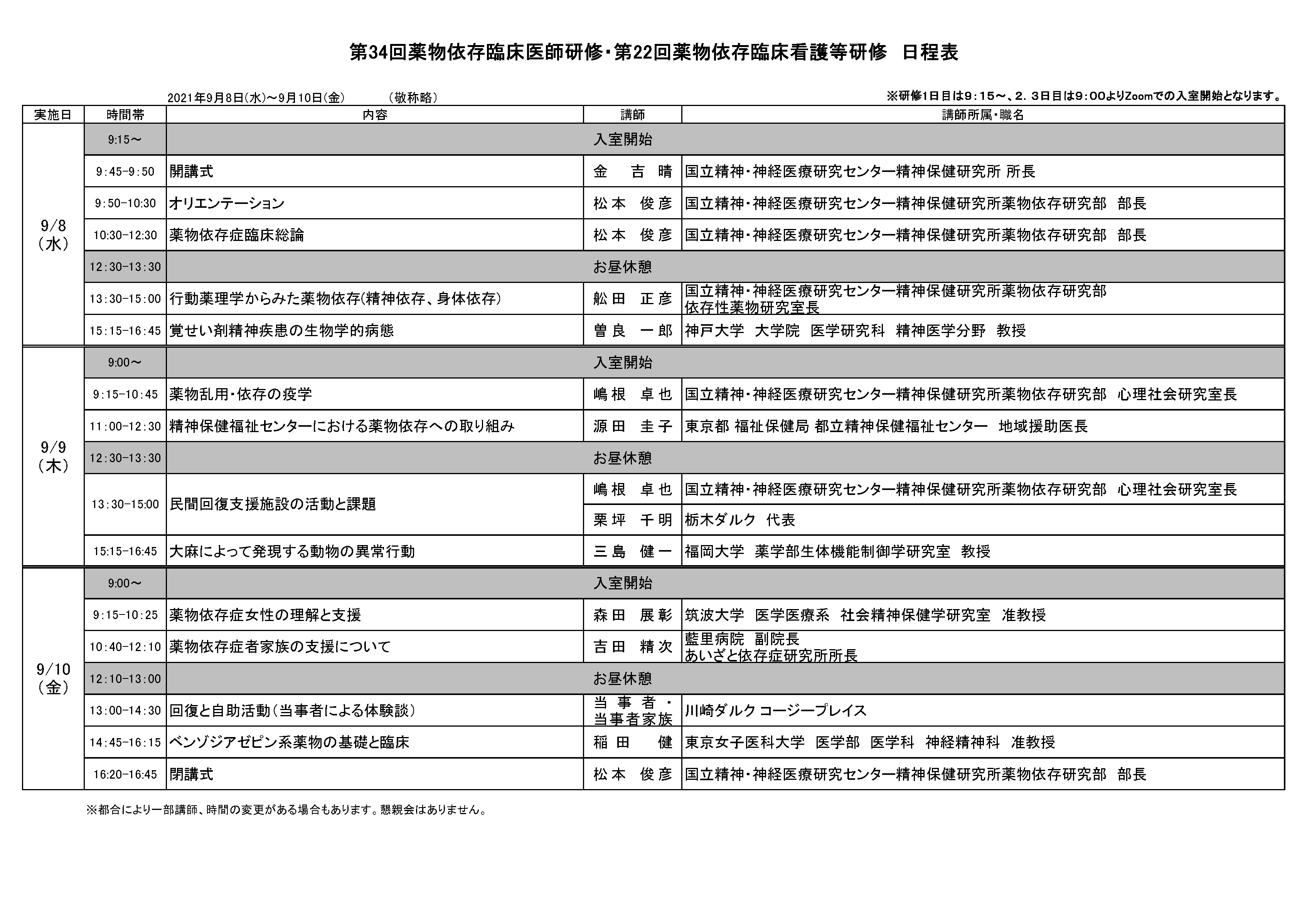 プログラム_薬物依存臨床医師看護研修.png