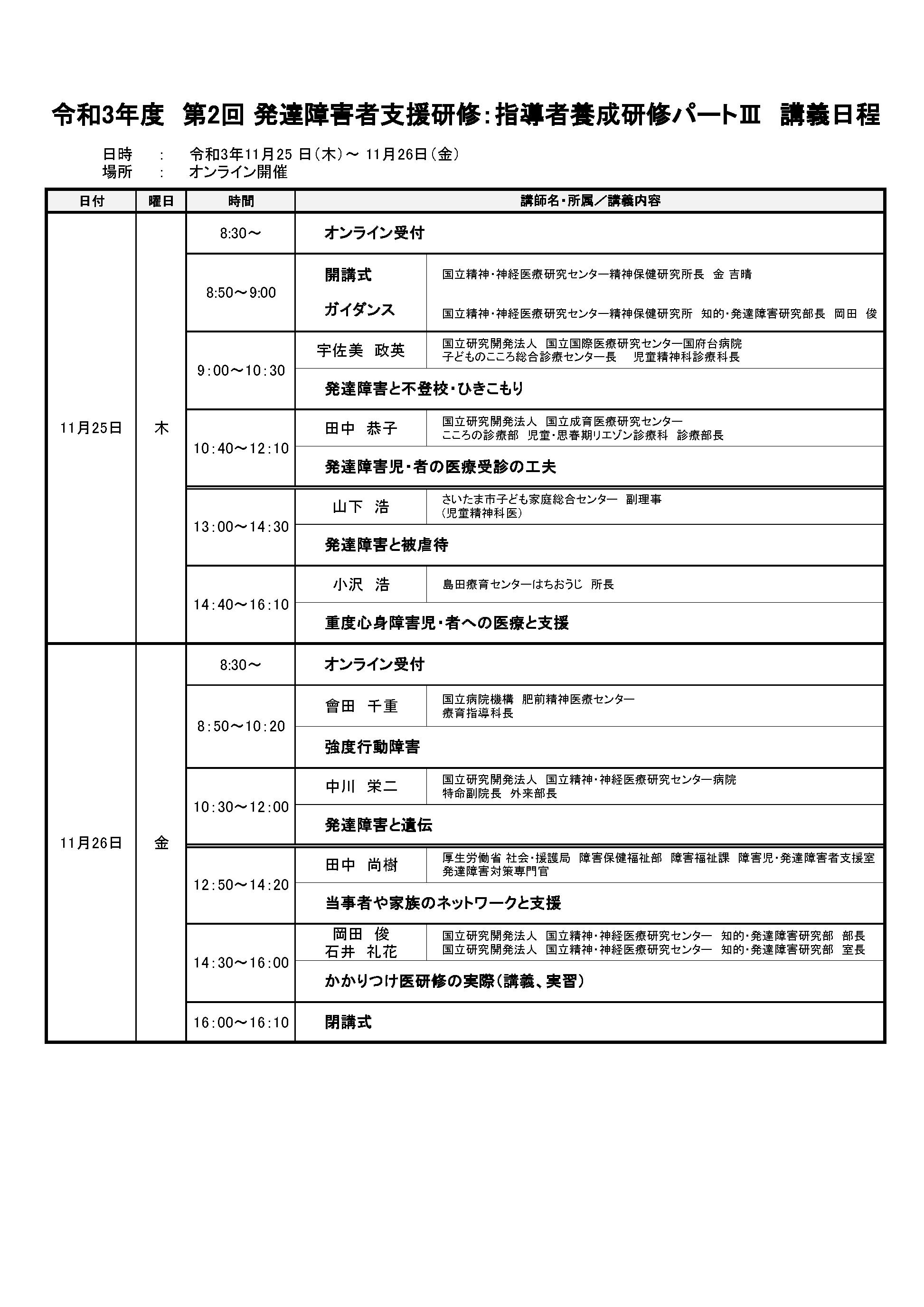 指導者養成研修パートⅢ_プログラム(HP掲載).png