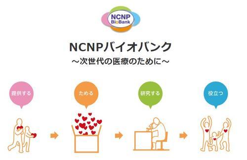 ncnpbiobank.JPG